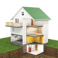 Ενεργειακές Κατοικίες